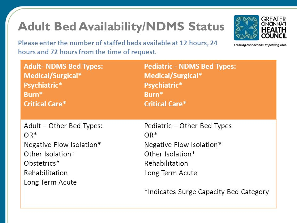 Adult Bed Availability/NDMS Status Please enter the number of staffed beds available at 12 hours, 24 hours and 72 hours from the time of request.