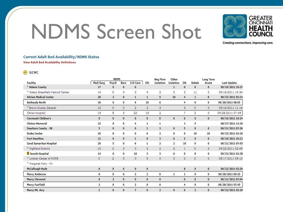 NDMS Screen Shot
