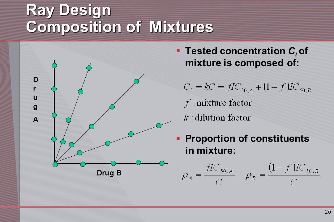 20 Ray Design Composition of Mixtures  Tested concentration C i of mixture is composed of:  Proportion of constituents in mixture: DrugADrugA Drug B