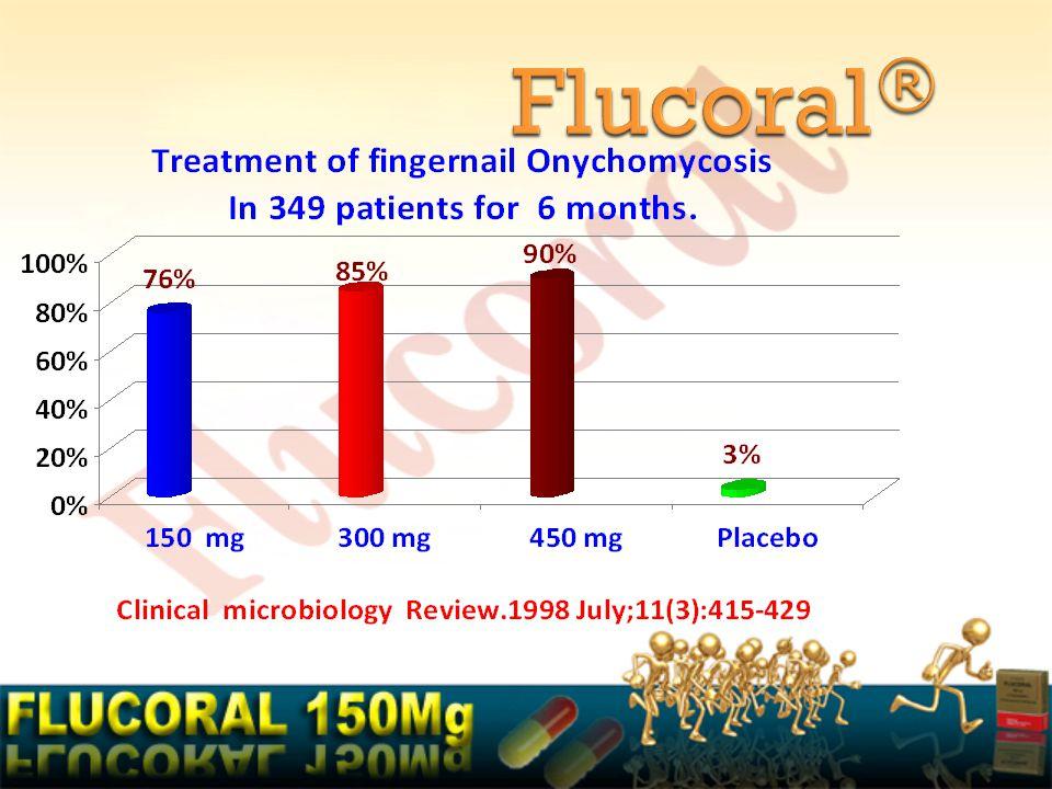 Flucoral ®