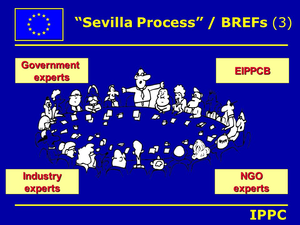 Sevilla Process / BREFs (3) EIPPCB NGOexperts Governmentexperts Industryexperts IPPC