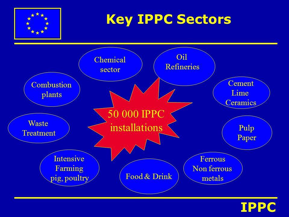 Key IPPC Sectors Combustion plants Chemical sector Ferrous Non ferrous metals Food & Drink Cement Lime Ceramics Pulp Paper Intensive Farming pig, poul