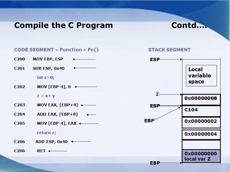 Compile the C Program Contd….