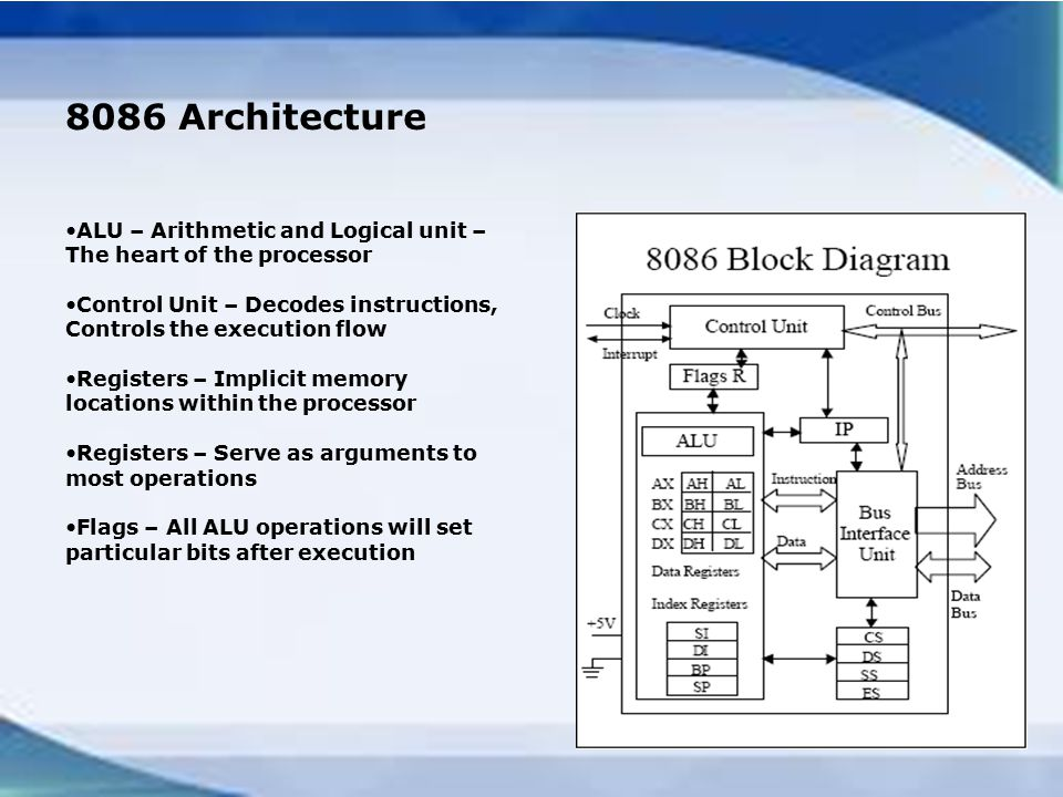 8086 Architecture ALU – Arithmetic and Logical unit – The heart of the processor Control Unit – Decodes instructions, Controls the execution flow Registers – Implicit memory locations within the processor Registers – Serve as arguments to most operations Flags – All ALU operations will set particular bits after execution