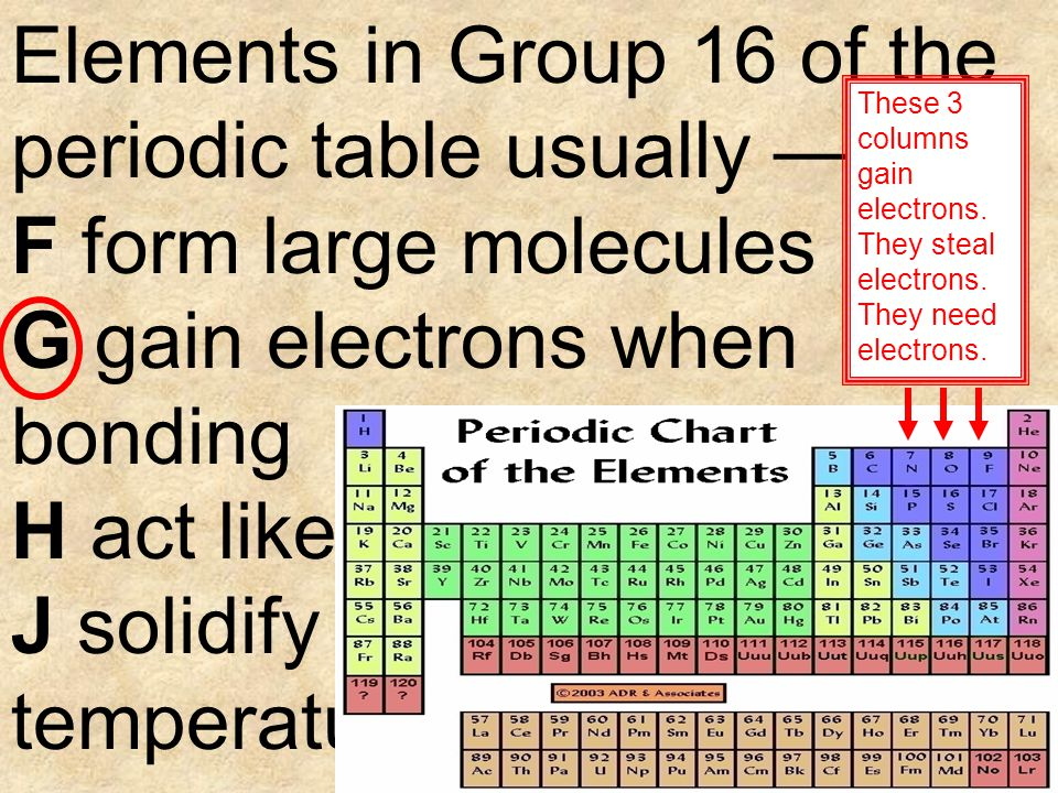 Elements in Group 16 of the periodic table usually — F form large molecules G gain electrons when bonding H act like metals J solidify at room tempera