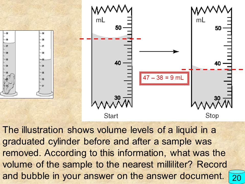 The illustration shows volume levels of a liquid in a graduated cylinder before and after a sample was removed. According to this information, what wa