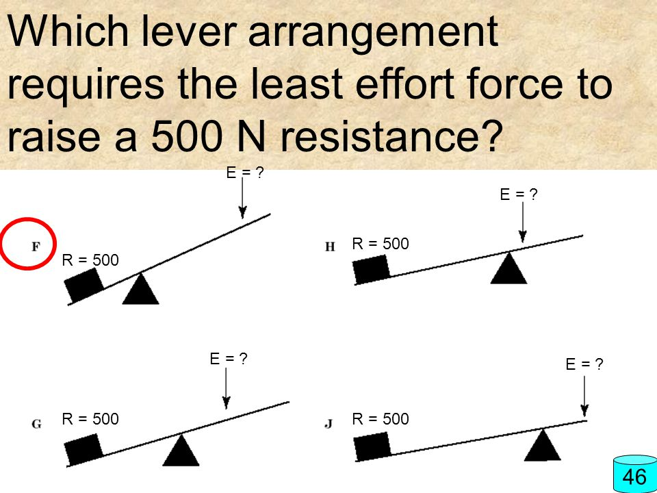 Which lever arrangement requires the least effort force to raise a 500 N resistance? 46 R = 500 E = ? R = 500 E = ?