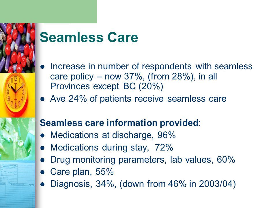 Seamless Care Increase in number of respondents with seamless care policy – now 37%, (from 28%), in all Provinces except BC (20%) Ave 24% of patients receive seamless care Seamless care information provided: Medications at discharge, 96% Medications during stay, 72% Drug monitoring parameters, lab values, 60% Care plan, 55% Diagnosis, 34%, (down from 46% in 2003/04)
