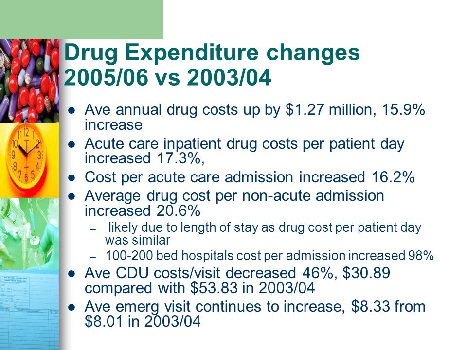 Drug Expenditure changes 2005/06 vs 2003/04 Ave annual drug costs up by $1.27 million, 15.9% increase Acute care inpatient drug costs per patient day increased 17.3%, Cost per acute care admission increased 16.2% Average drug cost per non-acute admission increased 20.6% – likely due to length of stay as drug cost per patient day was similar – 100-200 bed hospitals cost per admission increased 98% Ave CDU costs/visit decreased 46%, $30.89 compared with $53.83 in 2003/04 Ave emerg visit continues to increase, $8.33 from $8.01 in 2003/04