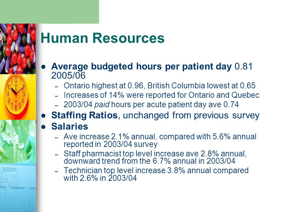 Human Resources Average budgeted hours per patient day 0.81 2005/06 – Ontario highest at 0.96, British Columbia lowest at 0.65 – Increases of 14% were reported for Ontario and Quebec – 2003/04 paid hours per acute patient day ave 0.74 Staffing Ratios, unchanged from previous survey Salaries – Ave increase 2.1% annual, compared with 5.6% annual reported in 2003/04 survey – Staff pharmacist top level increase ave 2.8% annual, downward trend from the 6.7% annual in 2003/04 – Technician top level increase 3.8% annual compared with 2.6% in 2003/04