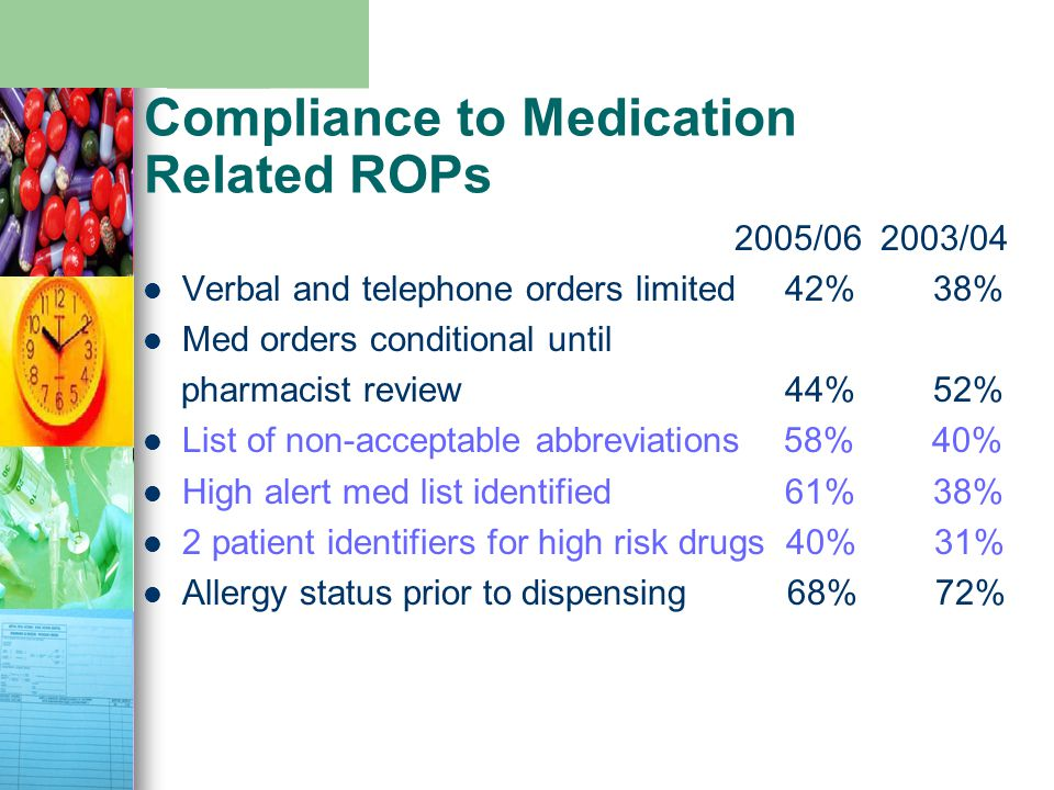 Compliance to Medication Related ROPs 2005/06 2003/04 Verbal and telephone orders limited 42% 38% Med orders conditional until pharmacist review 44% 5