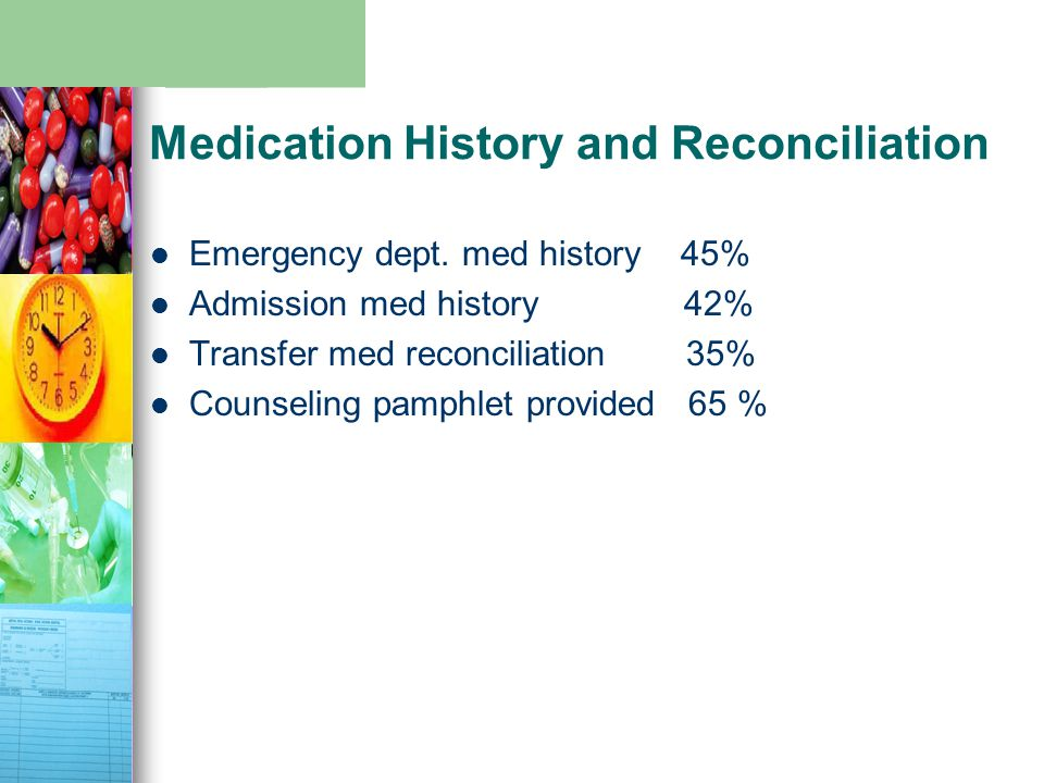 Medication History and Reconciliation Emergency dept. med history 45% Admission med history 42% Transfer med reconciliation 35% Counseling pamphlet pr