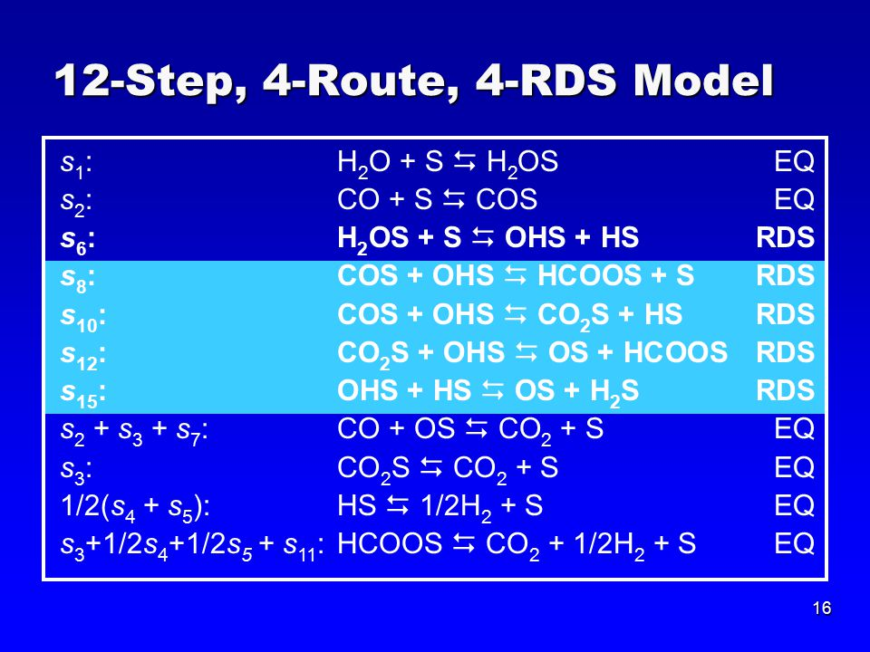 16 12-Step, 4-Route, 4-RDS Model s 1 : H 2 O + S  H 2 OS EQ s 2 : CO + S  COS EQ s 6 : H 2 OS + S  OHS + HS RDS s 8 : COS + OHS  HCOOS + S RDS s 10 : COS + OHS  CO 2 S + HS RDS s 12 :CO 2 S + OHS  OS + HCOOSRDS s 15 : OHS + HS  OS + H 2 SRDS s 2 + s 3 + s 7 : CO + OS  CO 2 + S EQ s 3 : CO 2 S  CO 2 + SEQ 1/2(s 4 + s 5 ): HS  1/2H 2 + SEQ s 3 +1/2s 4 +1/2s 5 + s 11 :HCOOS  CO 2 + 1/2H 2 + S EQ