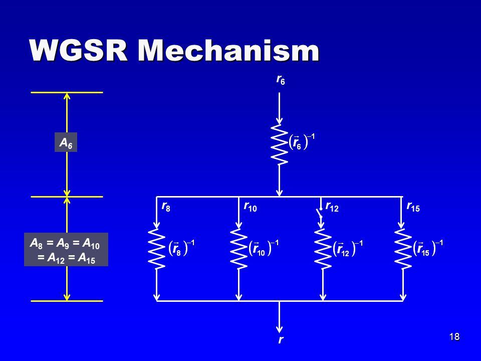 18 WGSR Mechanism r6r6 r8r8 r 10 r 12 r 15 r A6A6 A 8 = A 9 = A 10 = A 12 = A 15