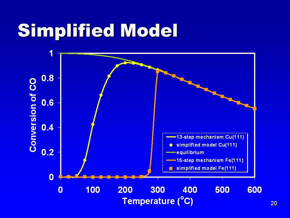 20 Simplified Model