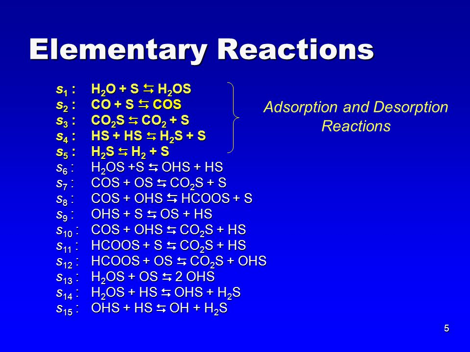 5 Elementary Reactions s 1 : H 2 O + S  H 2 OS s 2 :CO + S  COS s 3 : CO 2 S  CO 2 + S s 4 : HS + HS  H 2 S + S s 5 : H 2 S  H 2 + S s 6 : H 2 OS +S  OHS + HS s 7 : COS + OS  CO 2 S + S s 8 : COS + OHS  HCOOS + S s 9 : OHS + S  OS + HS s 10 : COS + OHS  CO 2 S + HS s 11 : HCOOS + S  CO 2 S + HS s 12 : HCOOS + OS  CO 2 S + OHS s 13 : H 2 OS + OS  2 OHS s 14 : H 2 OS + HS  OHS + H 2 S s 15 : OHS + HS  OH + H 2 S Adsorption and Desorption Reactions