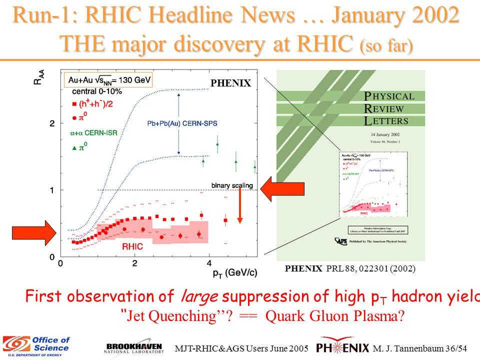 MJT-RHIC&AGS Users June 2005M. J.