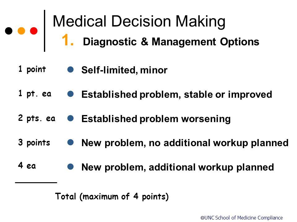 UNC School of Medicine Compliance Medical Decision Making 1. Diagnostic & Management Options Self-limited, minor Established problem, stable or impr