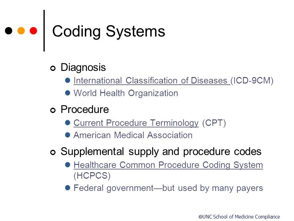  UNC School of Medicine Compliance Diagnosis International Classification of Diseases (ICD-9CM) World Health Organization Procedure Current Procedure