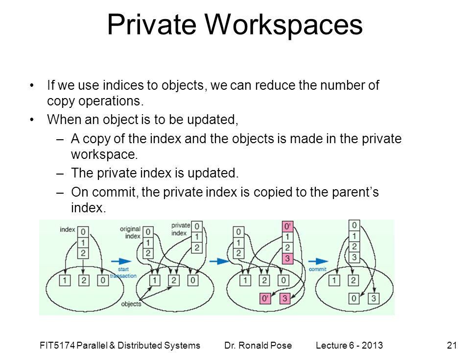 FIT5174 Parallel & Distributed Systems Dr. Ronald Pose Lecture 6 - 201321 Private Workspaces If we use indices to objects, we can reduce the number of