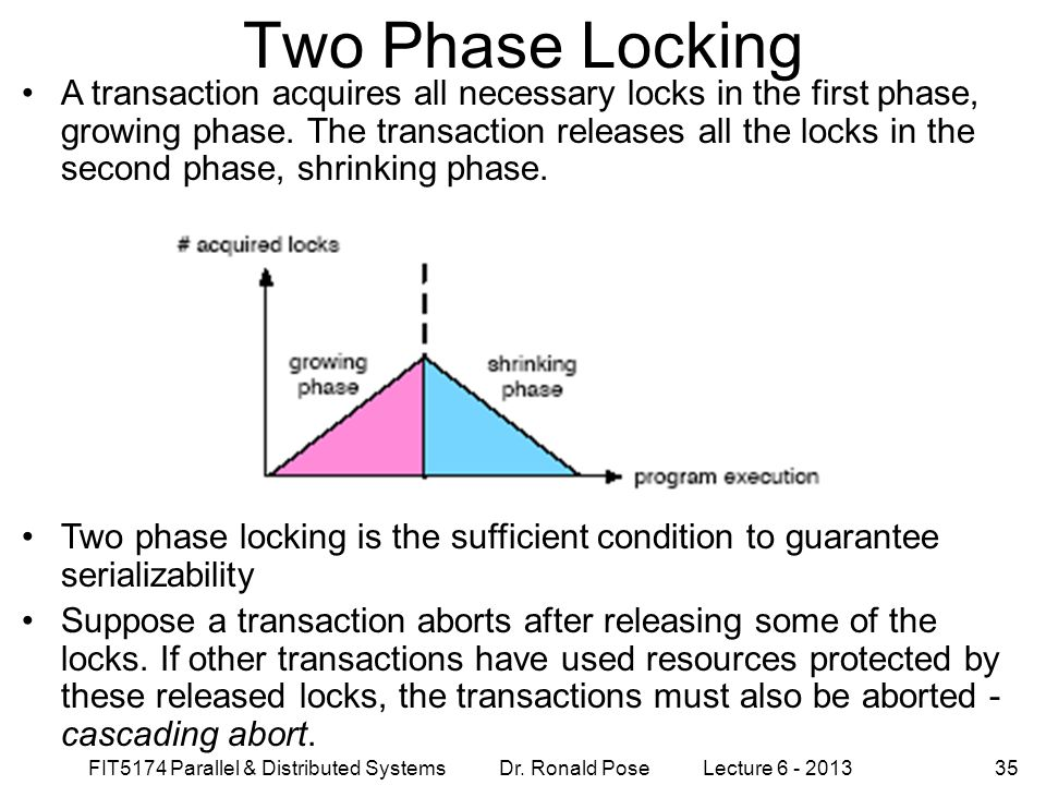 FIT5174 Parallel & Distributed Systems Dr. Ronald Pose Lecture 6 - 201335 Two Phase Locking A transaction acquires all necessary locks in the first ph