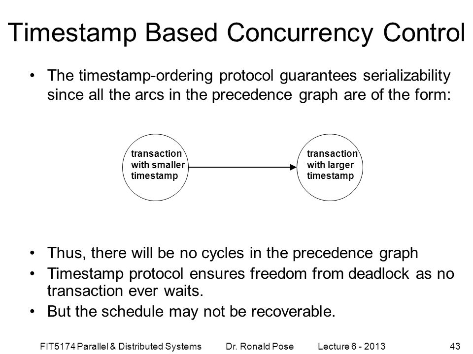 FIT5174 Parallel & Distributed Systems Dr. Ronald Pose Lecture 6 - 201343 Timestamp Based Concurrency Control The timestamp-ordering protocol guarante