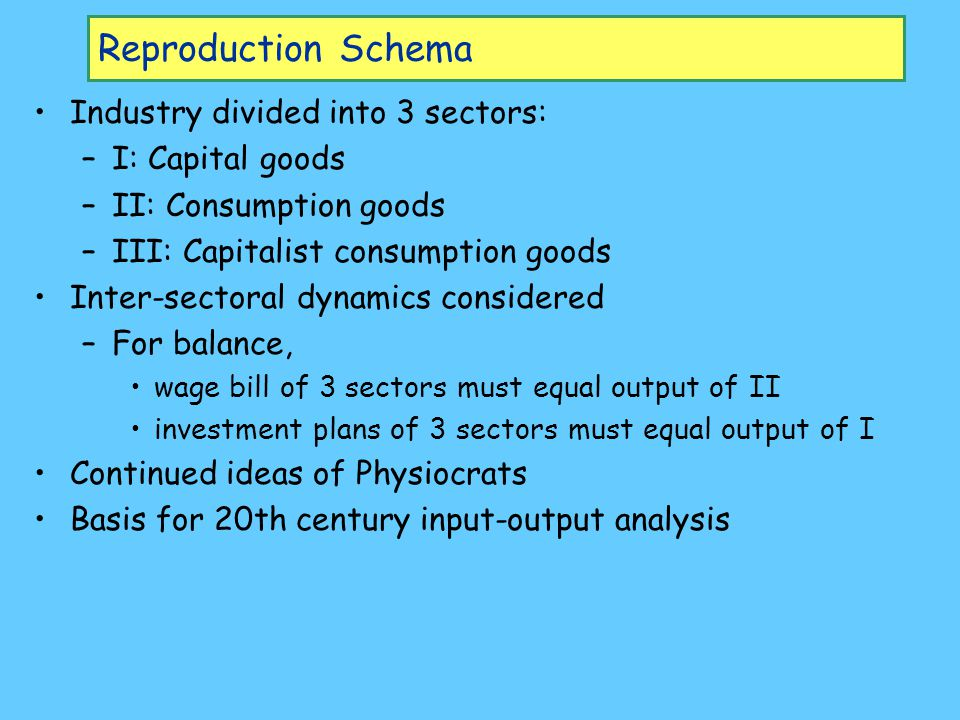 Reproduction Schema Industry divided into 3 sectors: –I: Capital goods –II: Consumption goods –III: Capitalist consumption goods Inter-sectoral dynami