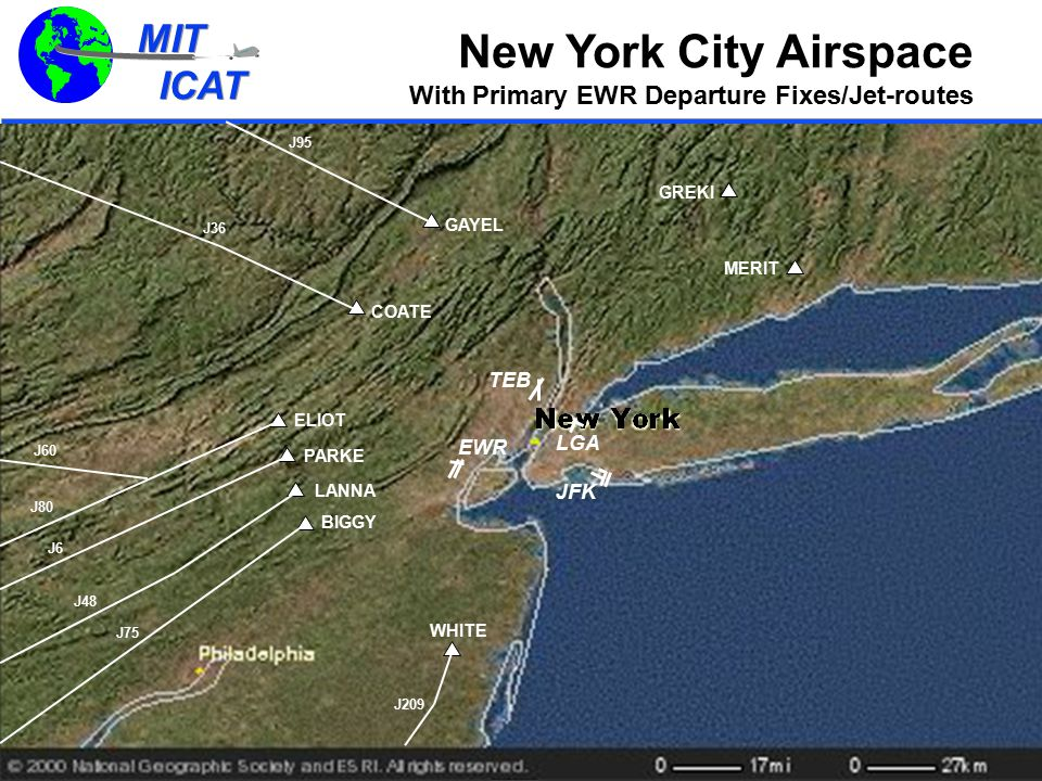 MIT ICAT MIT ICAT Airport/Airspace Interaction Weather Local ATC (Newark Tower) Airport Restrictions on Fixes and Jet-routes Reduced Departure Rate Airline Schedules Delays Congestion Regional ATC (New York Center and New York Tracon)