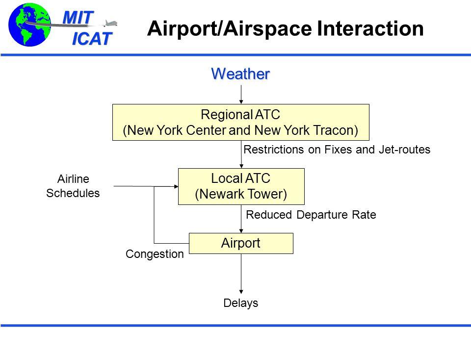 MIT ICAT MIT ICAT Weather: 9 am
