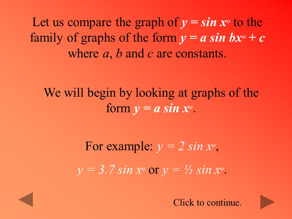 Let us compare the graph of y = sin x o to the family of graphs of the form y = a sin bx o + c where a, b and c are constants.