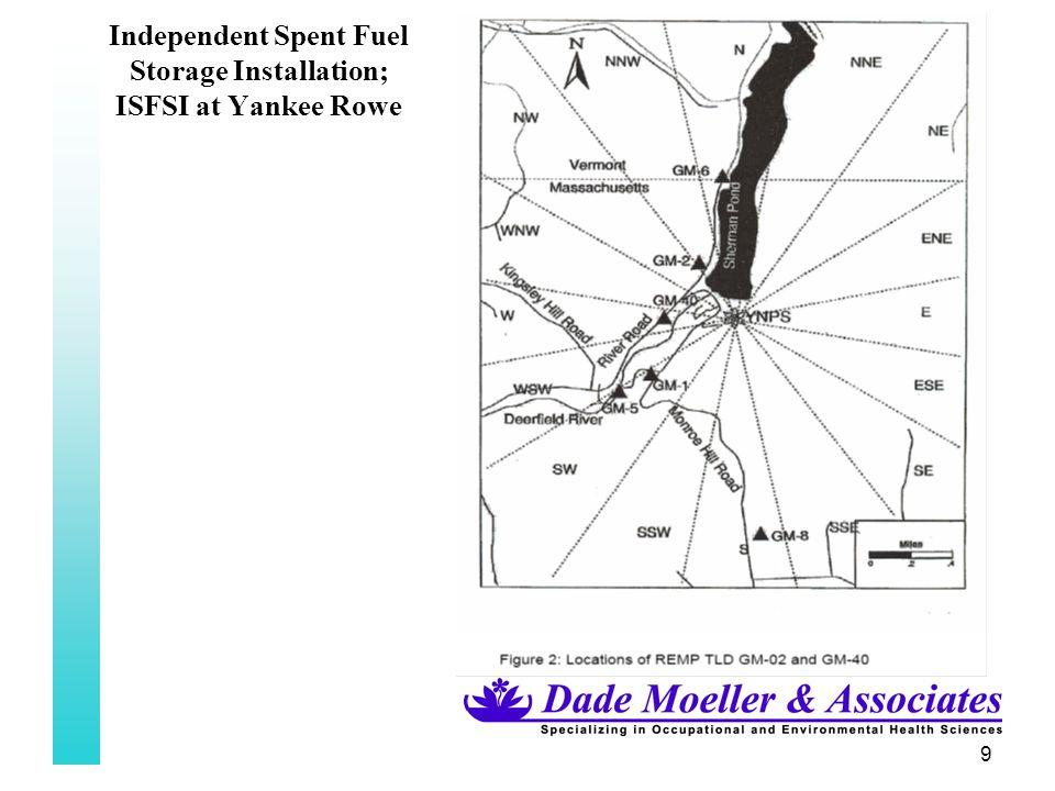 9 Independent Spent Fuel Storage Installation; ISFSI at Yankee Rowe
