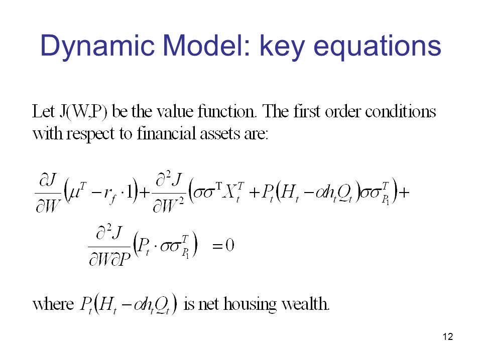 12 Dynamic Model: key equations
