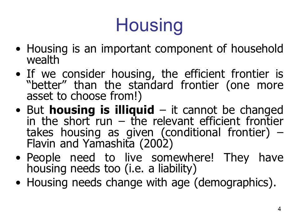 15 Empirical evidence 1.Are household portfolios efficient.