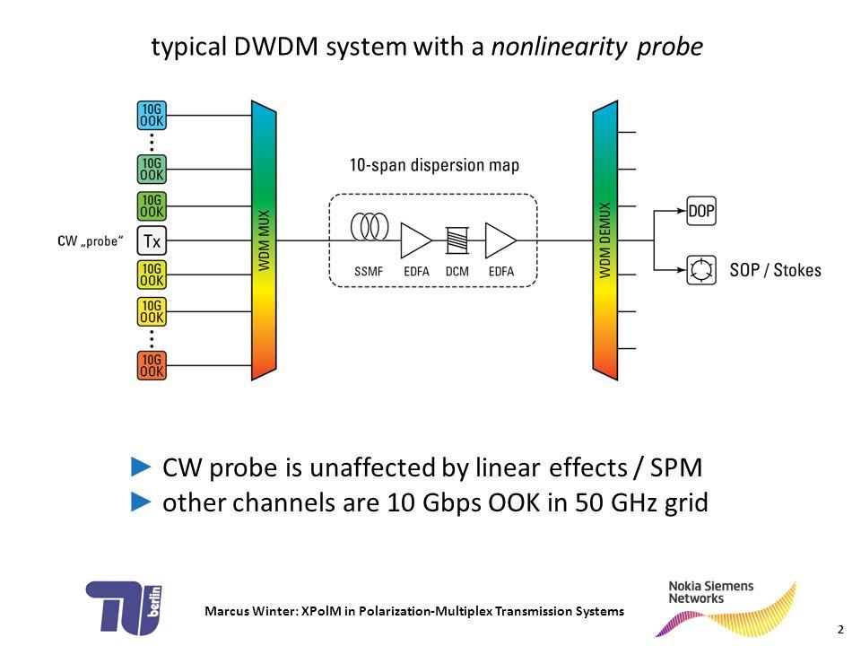 Marcus Winter: XPolM in Polarization-Multiplex Transmission Systems 3 SOP evolution Tx output (fully polarized)