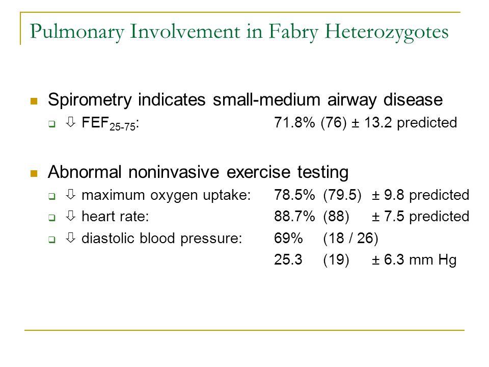 Pulmonary Involvement in Fabry Heterozygotes Spirometry indicates small-medium airway disease   FEF 25-75 : 71.8% (76) ± 13.2 predicted Abnormal noninvasive exercise testing   maximum oxygen uptake:78.5%(79.5)± 9.8 predicted   heart rate:88.7%(88)± 7.5 predicted   diastolic blood pressure: 69% (18 / 26) 25.3 (19)± 6.3 mm Hg