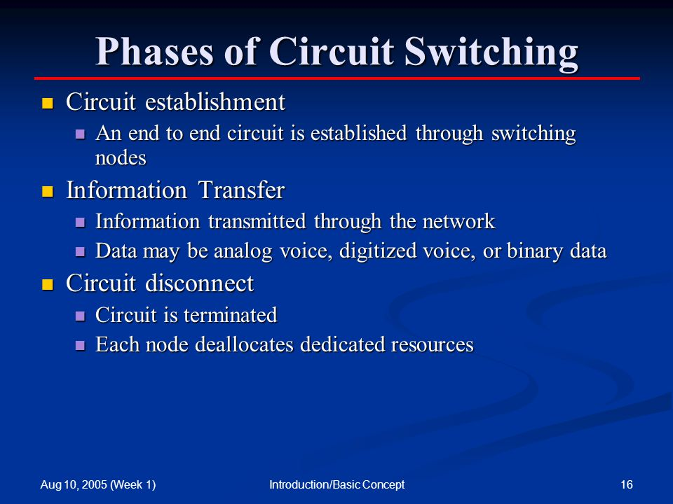 Aug 10, 2005 (Week 1) 16Introduction/Basic Concept Phases of Circuit Switching Circuit establishment Circuit establishment An end to end circuit is established through switching nodes An end to end circuit is established through switching nodes Information Transfer Information Transfer Information transmitted through the network Information transmitted through the network Data may be analog voice, digitized voice, or binary data Data may be analog voice, digitized voice, or binary data Circuit disconnect Circuit disconnect Circuit is terminated Circuit is terminated Each node deallocates dedicated resources Each node deallocates dedicated resources