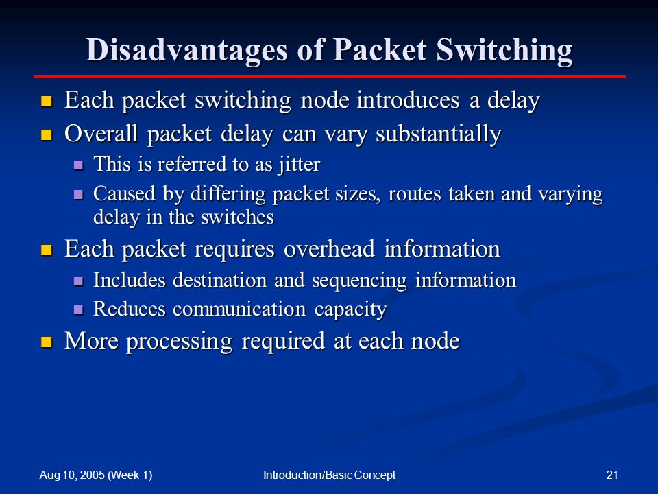Aug 10, 2005 (Week 1) 21Introduction/Basic Concept Disadvantages of Packet Switching Each packet switching node introduces a delay Each packet switching node introduces a delay Overall packet delay can vary substantially Overall packet delay can vary substantially This is referred to as jitter This is referred to as jitter Caused by differing packet sizes, routes taken and varying delay in the switches Caused by differing packet sizes, routes taken and varying delay in the switches Each packet requires overhead information Each packet requires overhead information Includes destination and sequencing information Includes destination and sequencing information Reduces communication capacity Reduces communication capacity More processing required at each node More processing required at each node