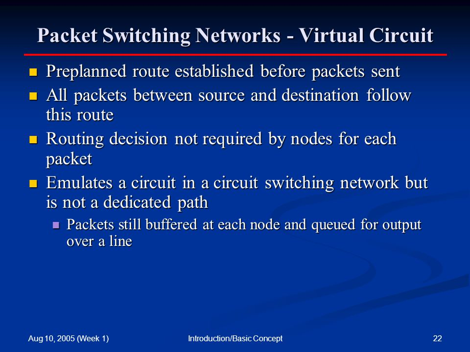 Aug 10, 2005 (Week 1) 22Introduction/Basic Concept Packet Switching Networks - Virtual Circuit Preplanned route established before packets sent Preplanned route established before packets sent All packets between source and destination follow this route All packets between source and destination follow this route Routing decision not required by nodes for each packet Routing decision not required by nodes for each packet Emulates a circuit in a circuit switching network but is not a dedicated path Emulates a circuit in a circuit switching network but is not a dedicated path Packets still buffered at each node and queued for output over a line Packets still buffered at each node and queued for output over a line