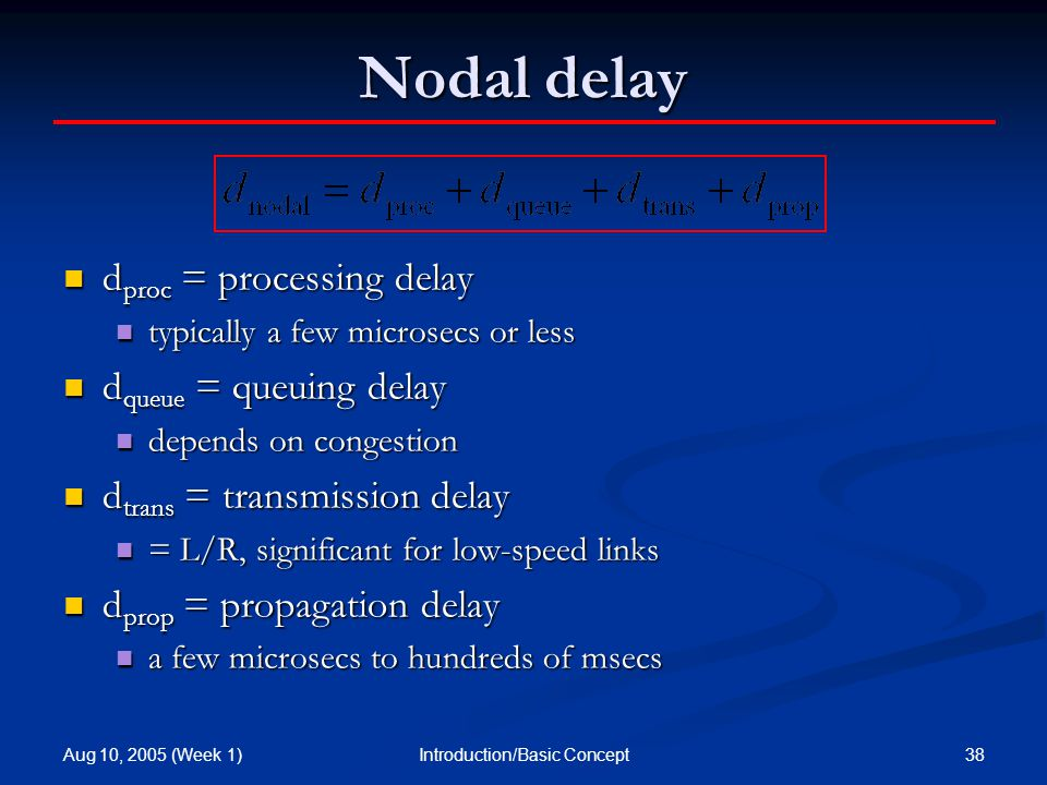 Aug 10, 2005 (Week 1) 38Introduction/Basic Concept Nodal delay d proc = processing delay d proc = processing delay typically a few microsecs or less typically a few microsecs or less d queue = queuing delay d queue = queuing delay depends on congestion depends on congestion d trans = transmission delay d trans = transmission delay = L/R, significant for low-speed links = L/R, significant for low-speed links d prop = propagation delay d prop = propagation delay a few microsecs to hundreds of msecs a few microsecs to hundreds of msecs