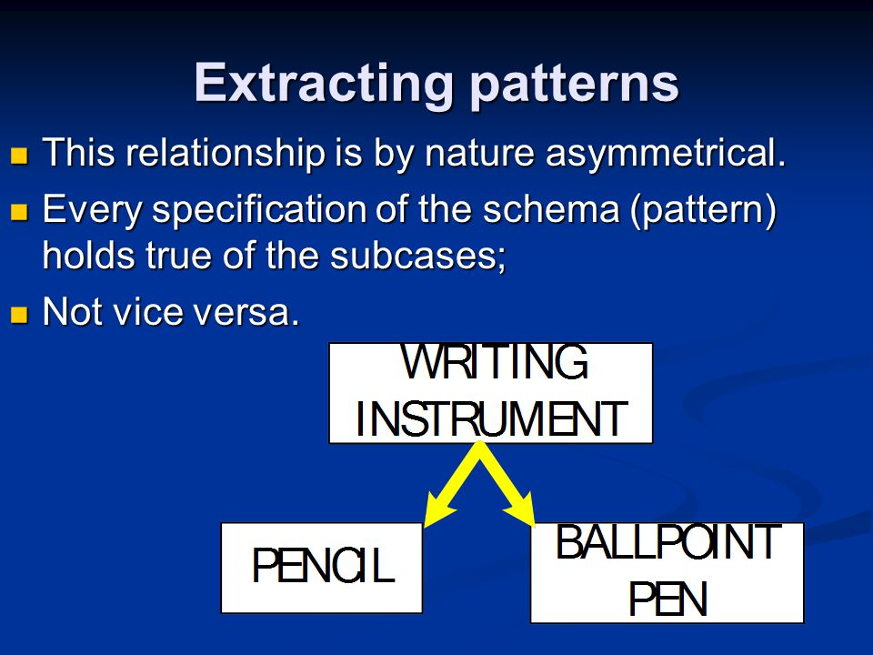 Extracting patterns This relationship is by nature asymmetrical. This relationship is by nature asymmetrical. Every specification of the schema (patte
