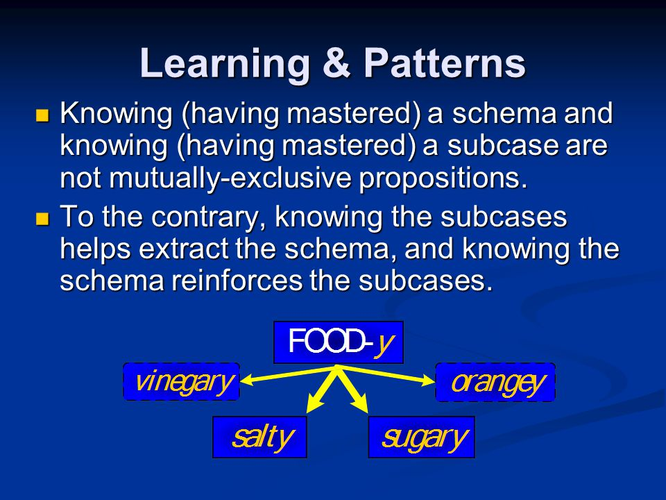 Learning & Patterns Knowing (having mastered) a schema and knowing (having mastered) a subcase are not mutually-exclusive propositions. Knowing (havin