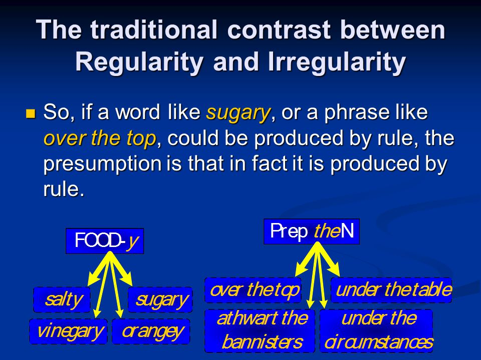 The traditional contrast between Regularity and Irregularity So, if a word like sugary, or a phrase like over the top, could be produced by rule, the