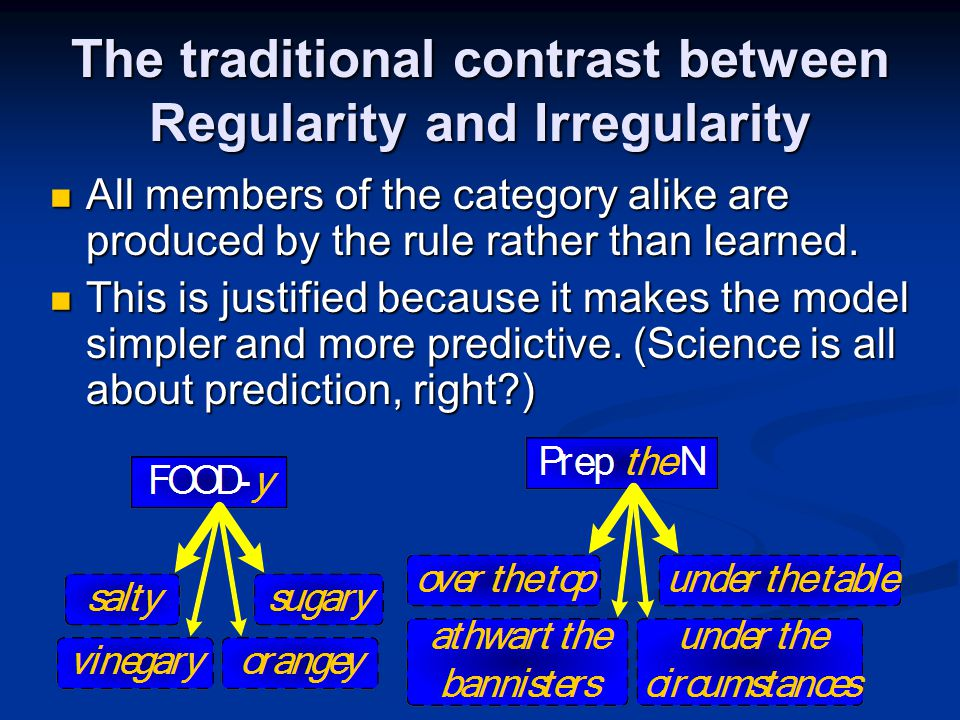 The traditional contrast between Regularity and Irregularity All members of the category alike are produced by the rule rather than learned. All membe