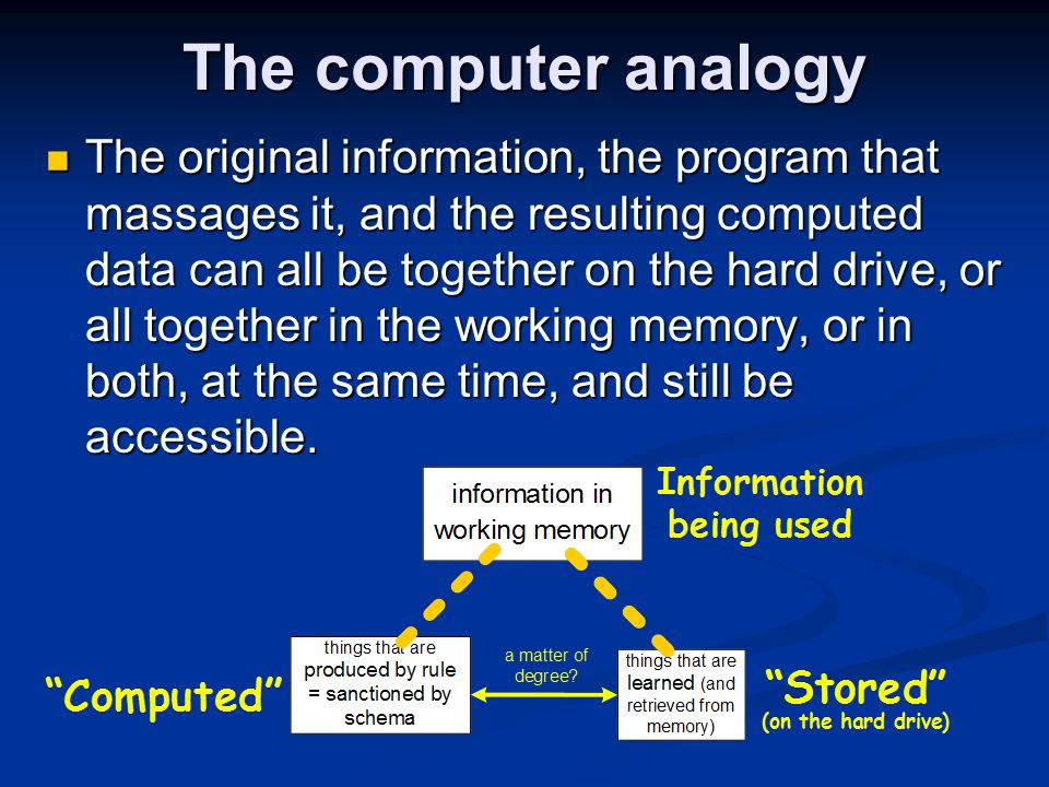 The computer analogy The original information, the program that massages it, and the resulting computed data can all be together on the hard drive, or