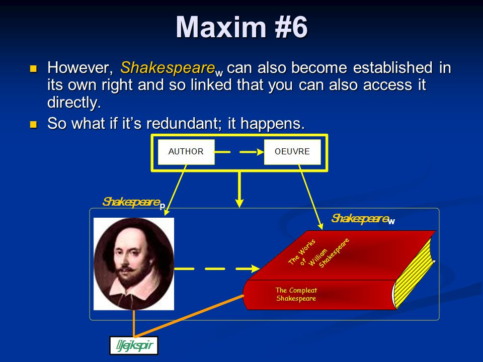Maxim #6 However, Shakespeare w can also become established in its own right and so linked that you can also access it directly. However, Shakespeare