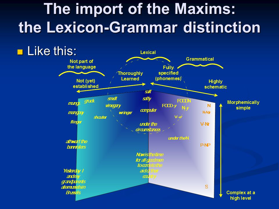 The import of the Maxims: the Lexicon-Grammar distinction Like this: Like this:
