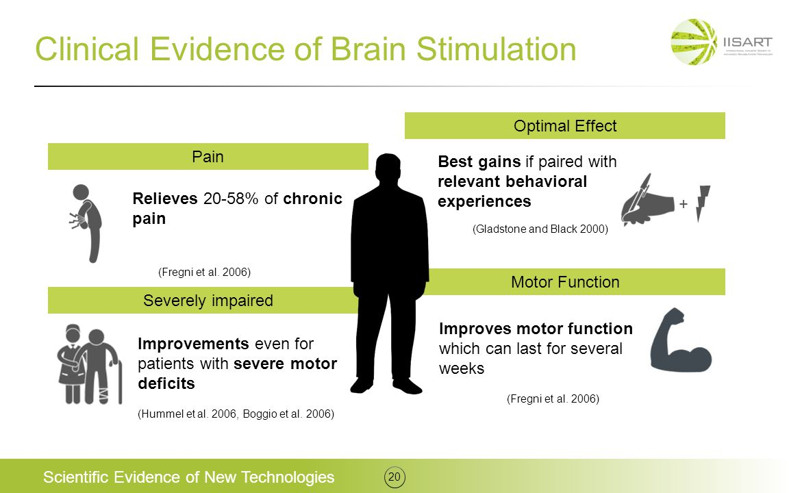 Clinical Evidence of Brain Stimulation Scientific Evidence of New Technologies 20 Pain Relieves 20-58% of chronic pain Optimal Effect Best gains if pa