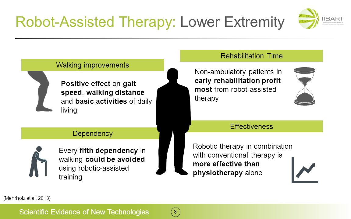 Robot-Assisted Therapy: Lower Extremity Scientific Evidence of New Technologies 8 Walking improvements Positive effect on gait speed, walking distance