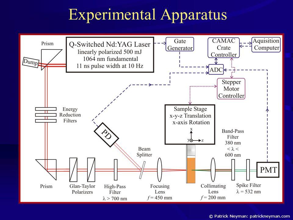Experimental Apparatus © Patrick Neyman: patrickneyman.com