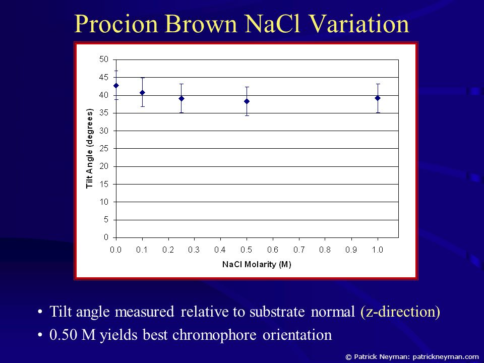 Procion Brown NaCl Variation Tilt angle measured relative to substrate normal (z-direction) 0.50 M yields best chromophore orientation © Patrick Neyma